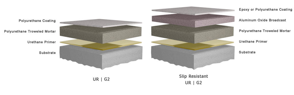 Stonclad ระบบพื้น Epoxy Pu สำหรับโรงงานอุตสาหกรรม